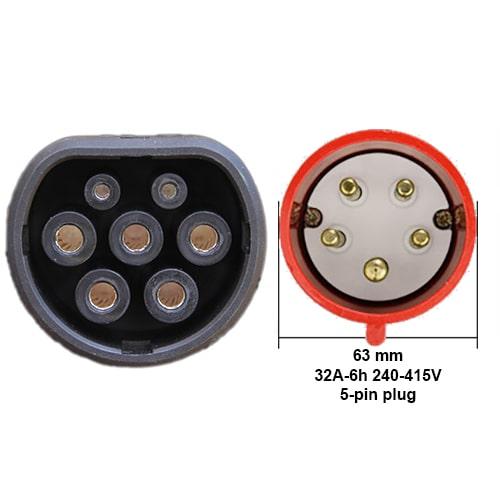 3-EV EVSE Type2 (3x32A) IP65 Електрическо зарядно за автомобил